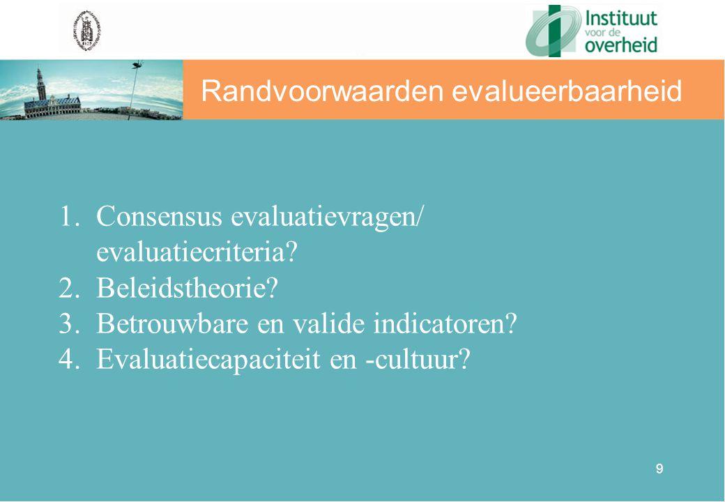 (1) Consensus evaluatievragen/Criteria Consensus evaluatievragen tussen verschillende stakeholders.