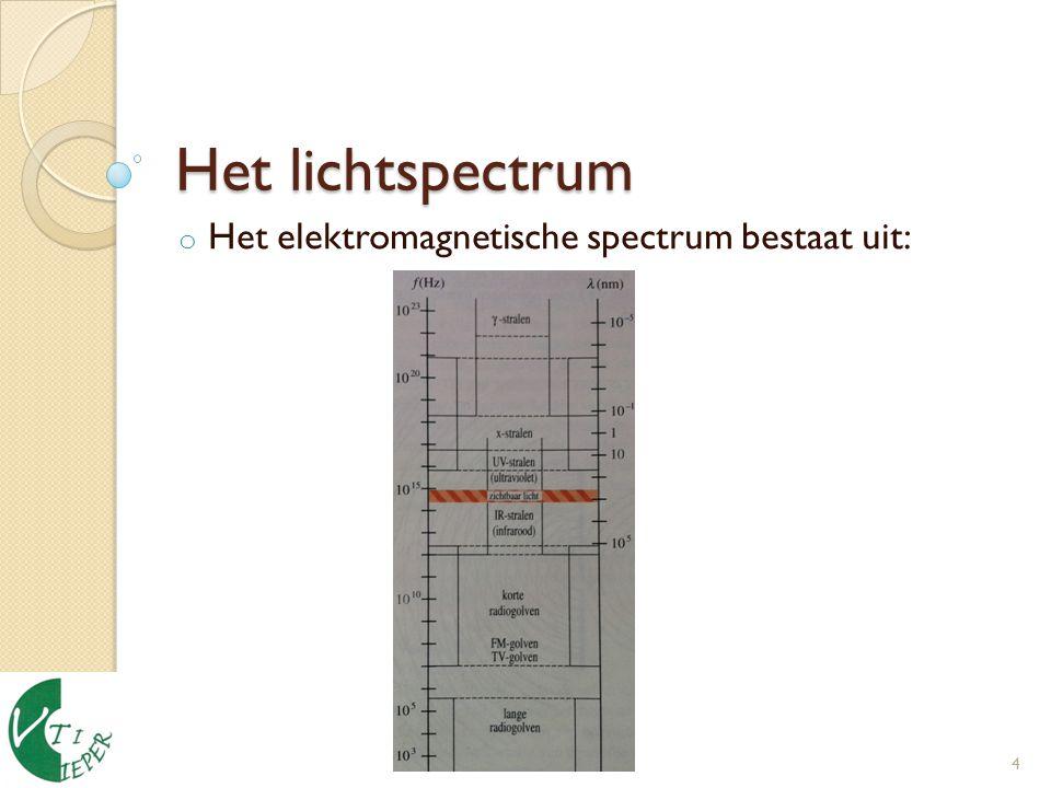 Het lichtspectrum o Het elektromagnetische spectrum bestaat uit: 4