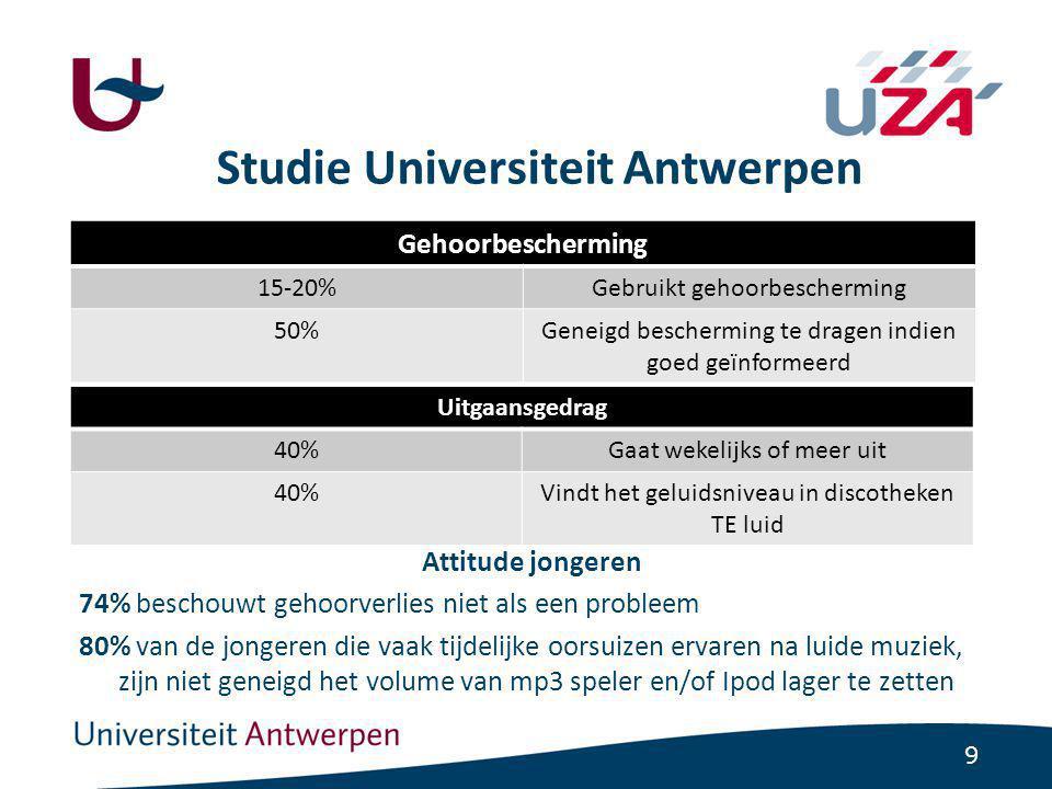 9 Studie Universiteit Antwerpen Gehoorbescherming 15-20%Gebruikt gehoorbescherming 50%Geneigd bescherming te dragen indien goed geïnformeerd Uitgaansgedrag 40%Gaat wekelijks of meer uit 40%Vindt het geluidsniveau in discotheken TE luid Attitude jongeren 74% beschouwt gehoorverlies niet als een probleem 80% van de jongeren die vaak tijdelijke oorsuizen ervaren na luide muziek, zijn niet geneigd het volume van mp3 speler en/of Ipod lager te zetten