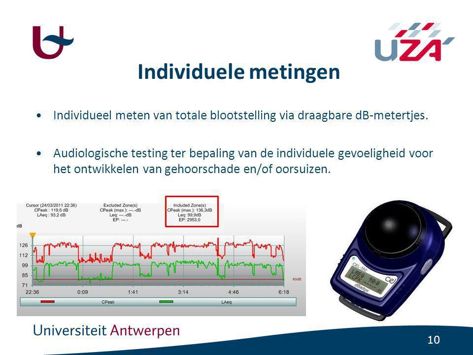 10 Individuele metingen Individueel meten van totale blootstelling via draagbare dB-metertjes. Audiologische testing ter bepaling van de individuele g