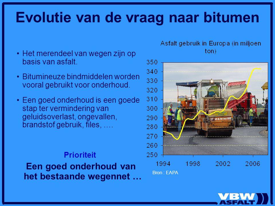 Wereldwijd gebruik van bitumen (in miljoen ton per jaar) Bitumen Consumptie Europa (EU 27) 22 Mt/j 50 kg/capita USA 32 Mt/j 100 kg/capita Wereld 108 Mt/j 17 kg/capita Azië ~ 30 Mt Rusland ~ 5 Mt Afrika ~ 3 Mt Zuid Amerika ~ 5 Mt