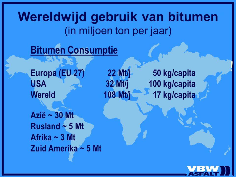 Wereldwijd gebruik van bitumen (in miljoen ton per jaar) Bitumen Consumptie Europa (EU 27) 22 Mt/j 50 kg/capita USA 32 Mt/j 100 kg/capita Wereld 108 M