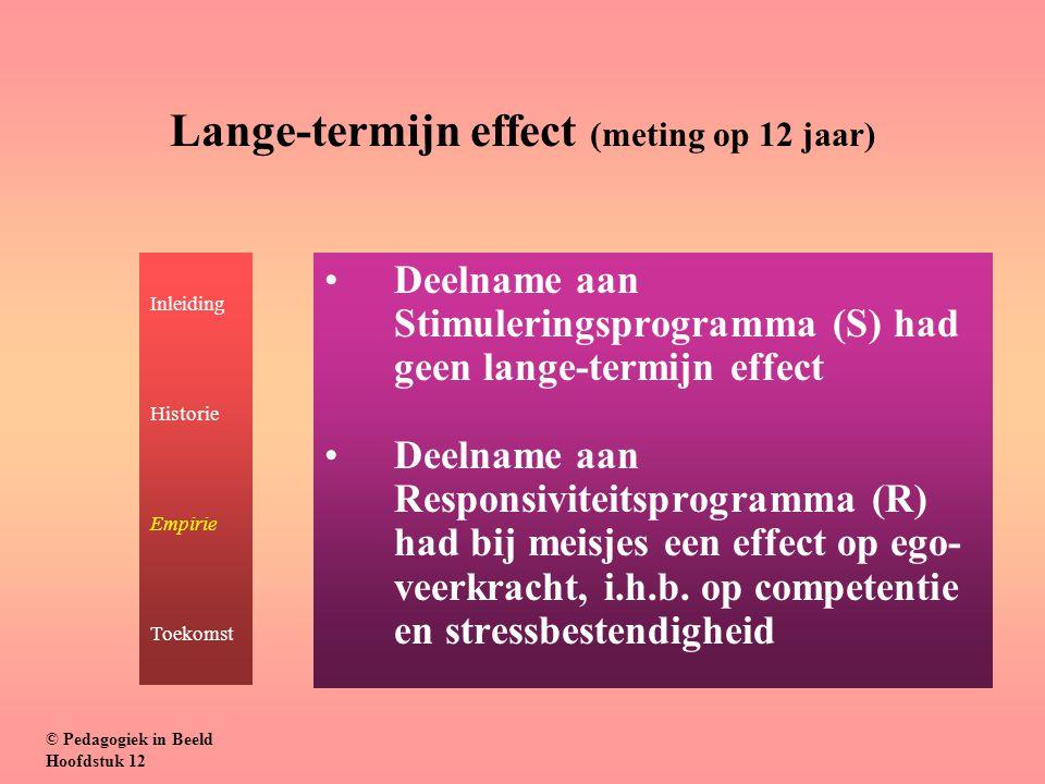 Deelname aan Stimuleringsprogramma (S) had geen lange-termijn effect Deelname aan Responsiviteitsprogramma (R) had bij meisjes een effect op ego- veerkracht, i.h.b.