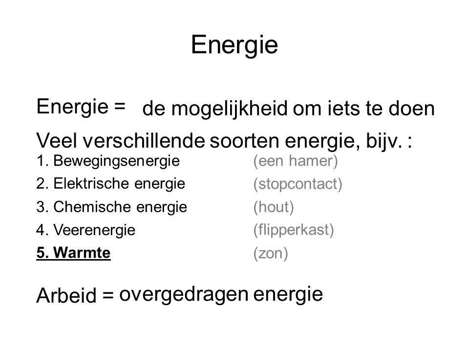 Energie Energie = de mogelijkheid om iets te doen Veel verschillende soorten energie, bijv. : 1. Bewegingsenergie(een hamer) 2. Elektrische energie 3.