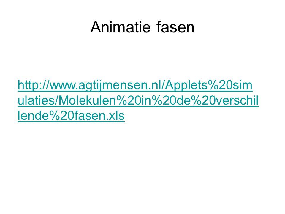 Animatie fasen http://www.agtijmensen.nl/Applets%20sim ulaties/Molekulen%20in%20de%20verschil lende%20fasen.xls