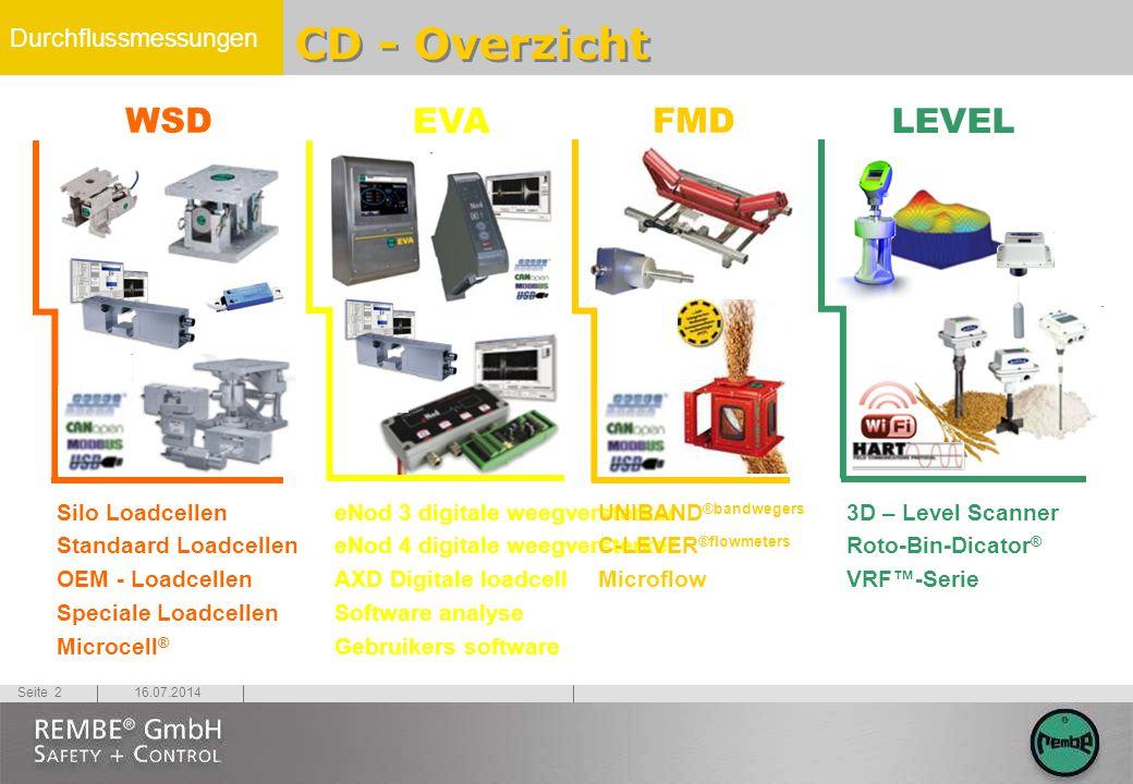 Durchflussmessungen 16.07.2014Seite 2 CD - Overzicht WSD EVA FMD Silo Loadcellen Standaard Loadcellen OEM - Loadcellen Speciale Loadcellen Microcell ®