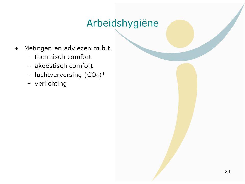 24 Arbeidshygiëne Metingen en adviezen m.b.t. –thermisch comfort –akoestisch comfort –luchtverversing (CO 2 )* –verlichting