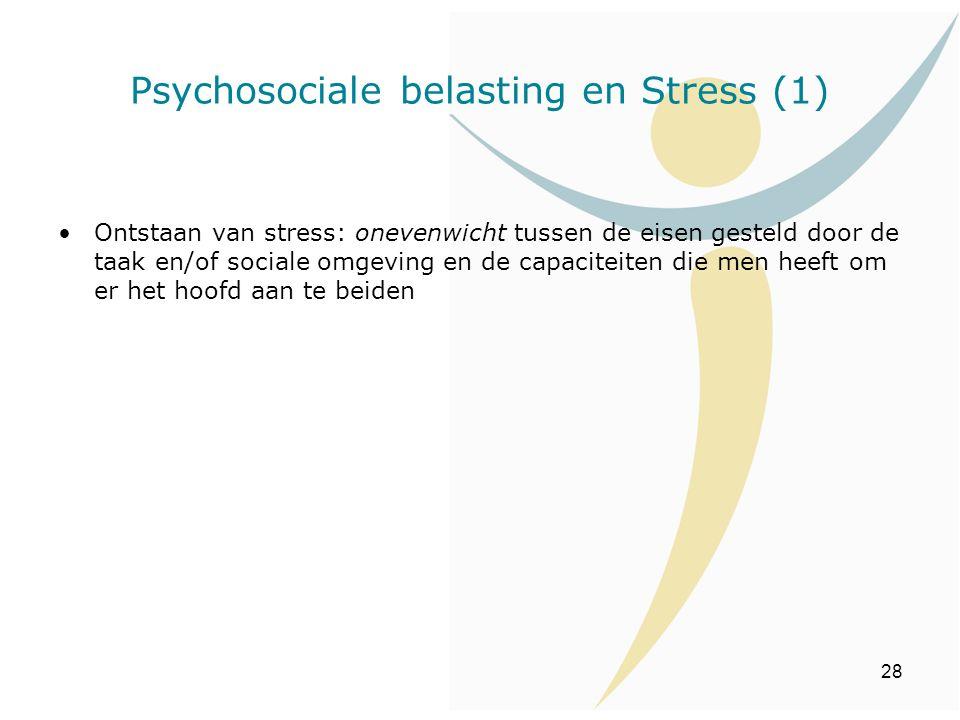 28 Ontstaan van stress: onevenwicht tussen de eisen gesteld door de taak en/of sociale omgeving en de capaciteiten die men heeft om er het hoofd aan t