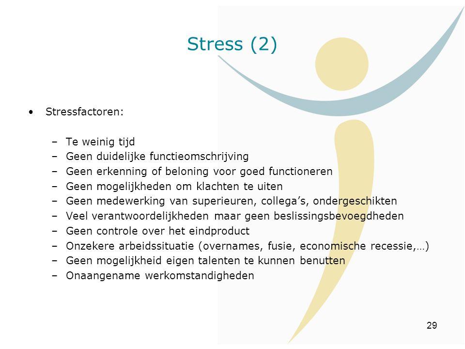 29 Stressfactoren: –Te weinig tijd –Geen duidelijke functieomschrijving –Geen erkenning of beloning voor goed functioneren –Geen mogelijkheden om klac