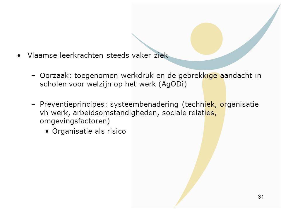 31 Vlaamse leerkrachten steeds vaker ziek –Oorzaak: toegenomen werkdruk en de gebrekkige aandacht in scholen voor welzijn op het werk (AgODi) –Prevent