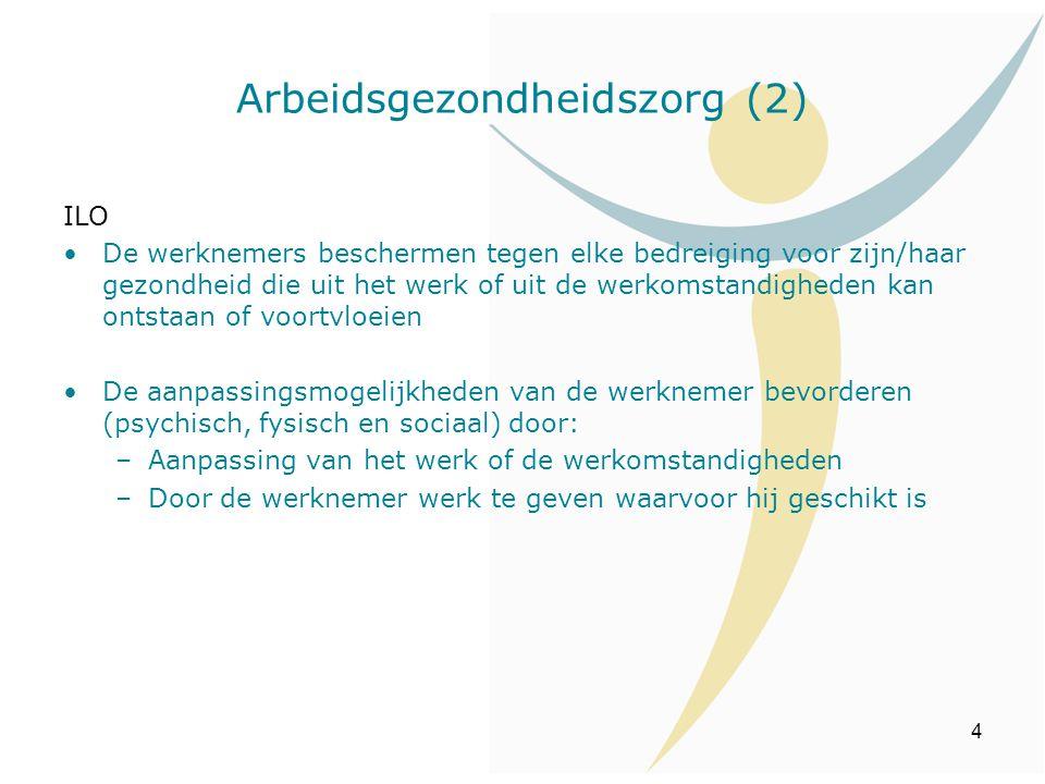 4 Arbeidsgezondheidszorg (2) ILO De werknemers beschermen tegen elke bedreiging voor zijn/haar gezondheid die uit het werk of uit de werkomstandighede