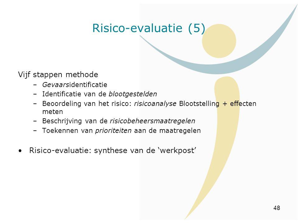 48 Vijf stappen methode –Gevaarsidentificatie –Identificatie van de blootgestelden –Beoordeling van het risico: risicoanalyse Blootstelling + effecten