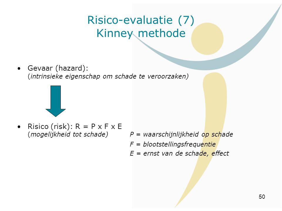 50 Gevaar (hazard): (intrinsieke eigenschap om schade te veroorzaken) Risico (risk): R = P x F x E (mogelijkheid tot schade)P = waarschijnlijkheid op