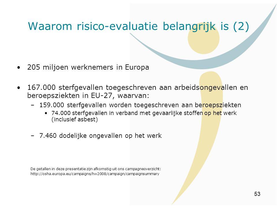 53 205 miljoen werknemers in Europa 167.000 sterfgevallen toegeschreven aan arbeidsongevallen en beroepsziekten in EU-27, waarvan: –159.000 sterfgeval