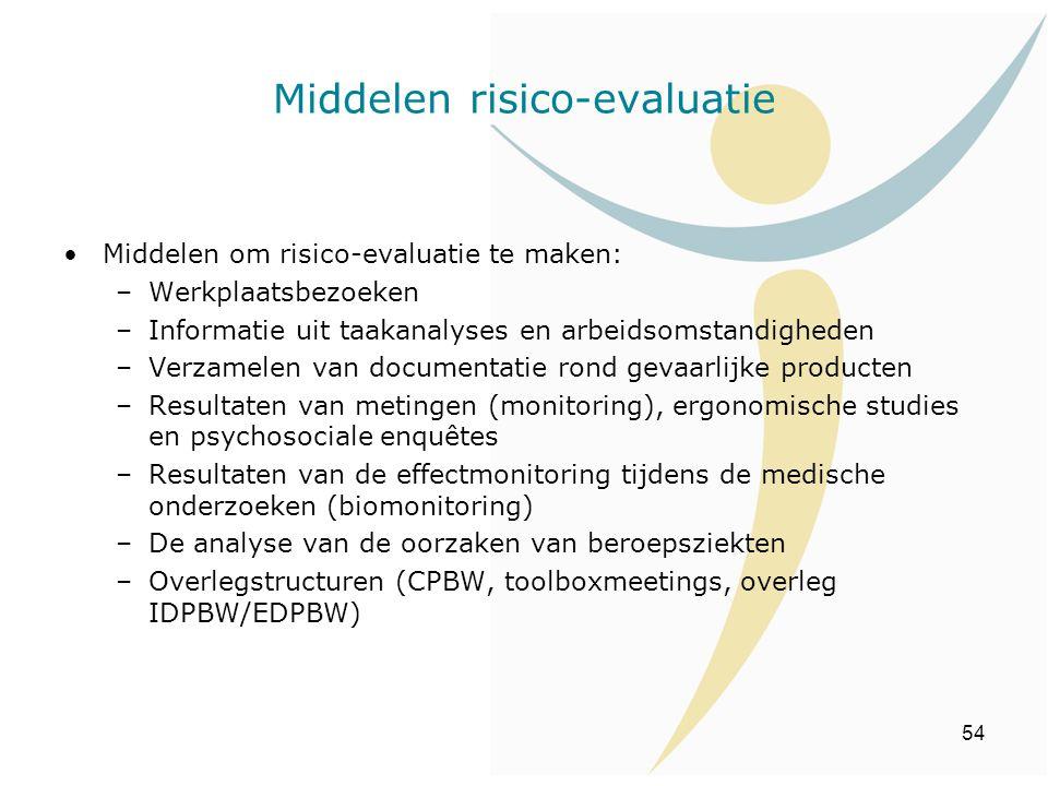 54 Middelen om risico-evaluatie te maken: –Werkplaatsbezoeken –Informatie uit taakanalyses en arbeidsomstandigheden –Verzamelen van documentatie rond