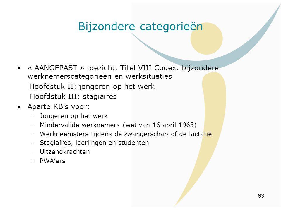 63 « AANGEPAST » toezicht: Titel VIII Codex: bijzondere werknemerscategorieën en werksituaties Hoofdstuk II: jongeren op het werk Hoofdstuk III: stagi