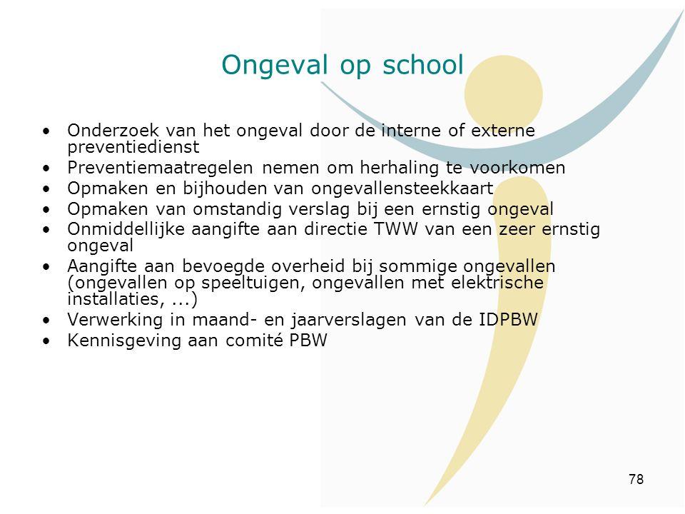 78 Ongeval op school Onderzoek van het ongeval door de interne of externe preventiedienst Preventiemaatregelen nemen om herhaling te voorkomen Opmaken