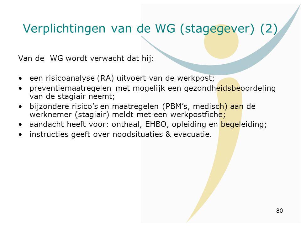 80 Verplichtingen van de WG (stagegever) (2) Van de WG wordt verwacht dat hij: een risicoanalyse (RA) uitvoert van de werkpost; preventiemaatregelen m