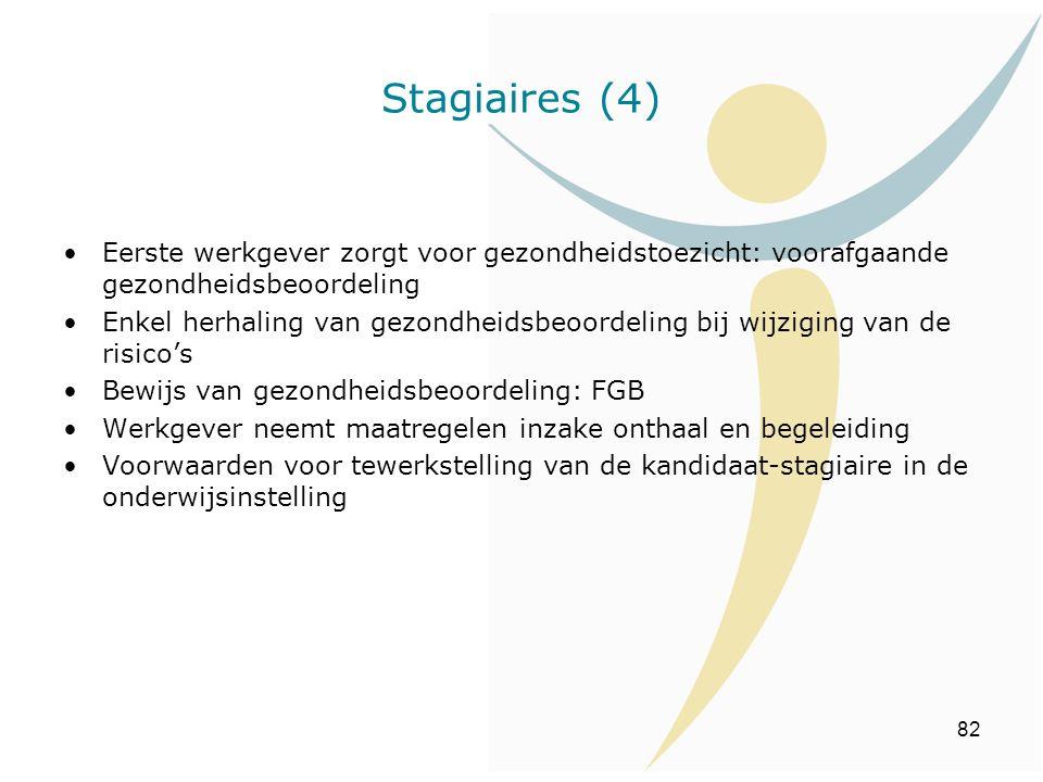 82 Stagiaires (4) Eerste werkgever zorgt voor gezondheidstoezicht: voorafgaande gezondheidsbeoordeling Enkel herhaling van gezondheidsbeoordeling bij