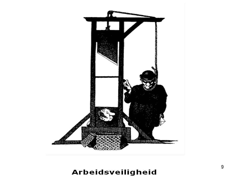 10 Arbeidsveiligheid Sobane in schoolmilieu: www.