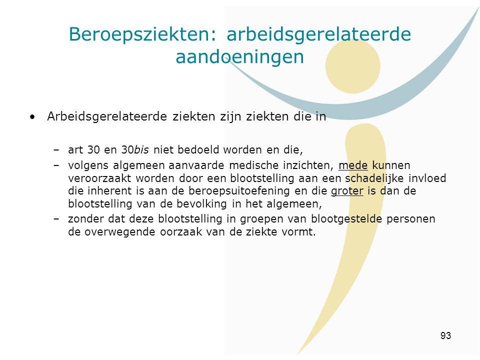 93 Beroepsziekten: arbeidsgerelateerde aandoeningen Arbeidsgerelateerde ziekten zijn ziekten die in –art 30 en 30bis niet bedoeld worden en die, –volg