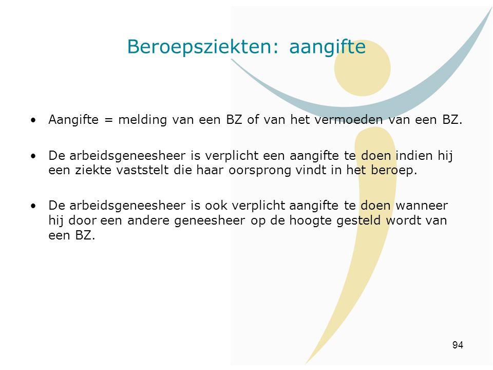 94 Beroepsziekten: aangifte Aangifte = melding van een BZ of van het vermoeden van een BZ. De arbeidsgeneesheer is verplicht een aangifte te doen indi