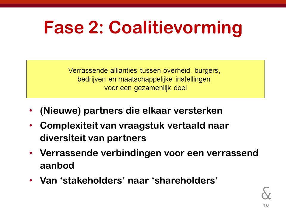 10 Fase 2: Coalitievorming (Nieuwe) partners die elkaar versterken Complexiteit van vraagstuk vertaald naar diversiteit van partners Verrassende verbi