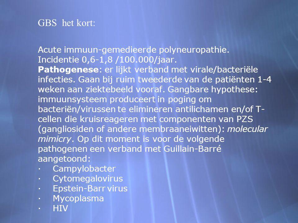 Acute immuun-gemedieerde polyneuropathie.Incidentie 0,6-1,8 /100.000/jaar.