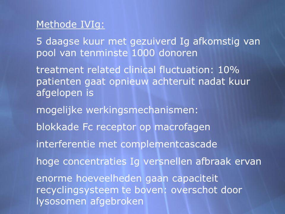 Methode IVIg: 5 daagse kuur met gezuiverd Ig afkomstig van pool van tenminste 1000 donoren treatment related clinical fluctuation: 10% patienten gaat