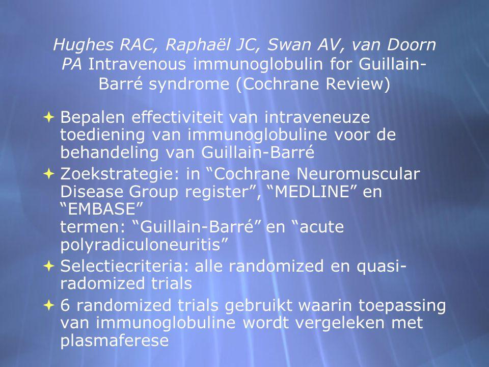 Hughes RAC, Raphaël JC, Swan AV, van Doorn PA Intravenous immunoglobulin for Guillain- Barré syndrome (Cochrane Review)  Bepalen effectiviteit van intraveneuze toediening van immunoglobuline voor de behandeling van Guillain-Barré  Zoekstrategie: in Cochrane Neuromuscular Disease Group register , MEDLINE en EMBASE termen: Guillain-Barré en acute polyradiculoneuritis  Selectiecriteria: alle randomized en quasi- radomized trials  6 randomized trials gebruikt waarin toepassing van immunoglobuline wordt vergeleken met plasmaferese  Bepalen effectiviteit van intraveneuze toediening van immunoglobuline voor de behandeling van Guillain-Barré  Zoekstrategie: in Cochrane Neuromuscular Disease Group register , MEDLINE en EMBASE termen: Guillain-Barré en acute polyradiculoneuritis  Selectiecriteria: alle randomized en quasi- radomized trials  6 randomized trials gebruikt waarin toepassing van immunoglobuline wordt vergeleken met plasmaferese