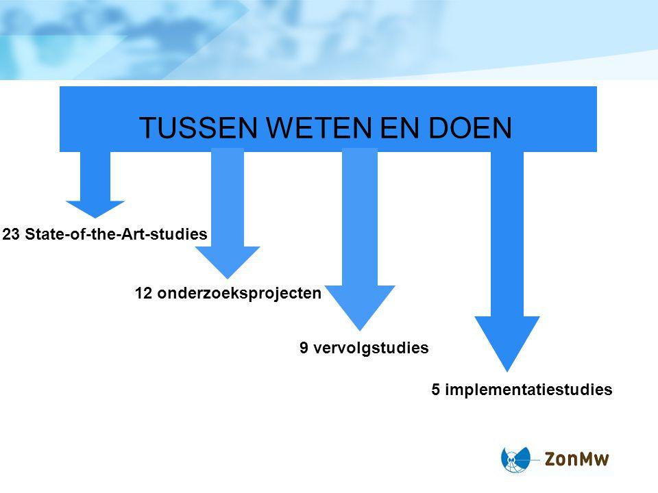 TUSSEN WETEN EN DOEN 23 State-of-the-Art-studies 12 onderzoeksprojecten 9 vervolgstudies 5 implementatiestudies