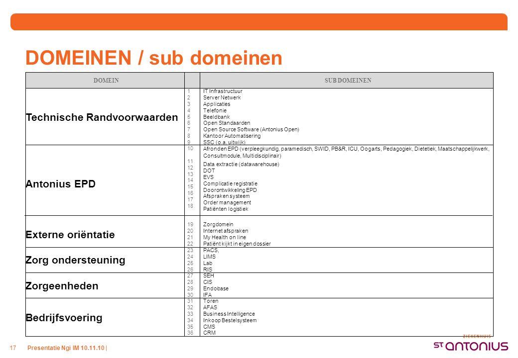 Presentatie Ngi IM 10.11.10 |17 DOMEINEN / sub domeinen Toren AFAS Business Intelligence Inkoop Bestelsysteem CMS CRM 31 32 33 34 35 36 Bedrijfsvoerin