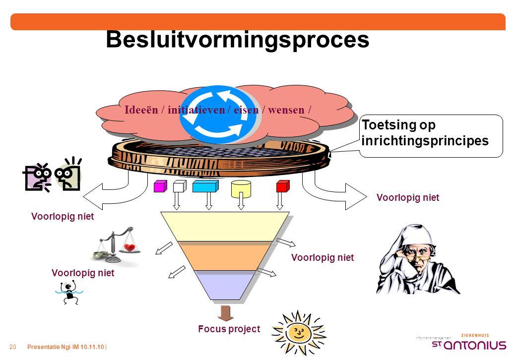 Presentatie Ngi IM 10.11.10 |20 Besluitvormingsproces Informatiemanagement Ideeën / initiatieven / eisen / wensen / Focus project Voorlopig niet Toetsing op inrichtingsprincipes