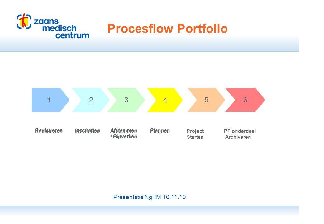 Presentatie Ngi IM 10.11.10 |26 Einde Procesflow Portfolio Presentatie Ngi IM 10.11.10 1 Registreren 2 Inschatten 3 Afstemmen / Bijwerken 4 Plannen 1 Registreren 2 Inschatten 3 Afstemmen / Bijwerken 4 Plannen 5 Project Starten 6 PF onderdeel Archiveren