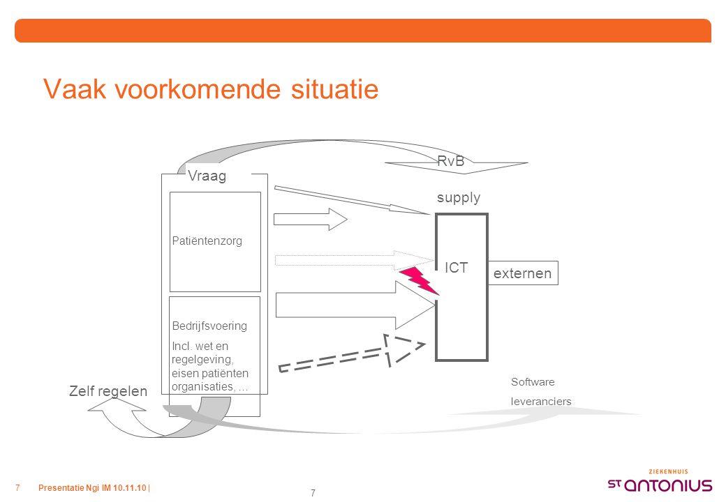Presentatie Ngi IM 10.11.10 |18 Structurering van de VRAAG (contingentering van de ICT capaciteit over de gefragmenteerde Business vraag) Informatiemanagement AfdelingZiekenhuis Zorg Bedrijfsvoering Organisatie Processen gebruikersgroep 25%35% 15% 25%