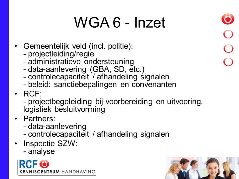 WGA 6 - Inzet Gemeentelijk veld (incl.