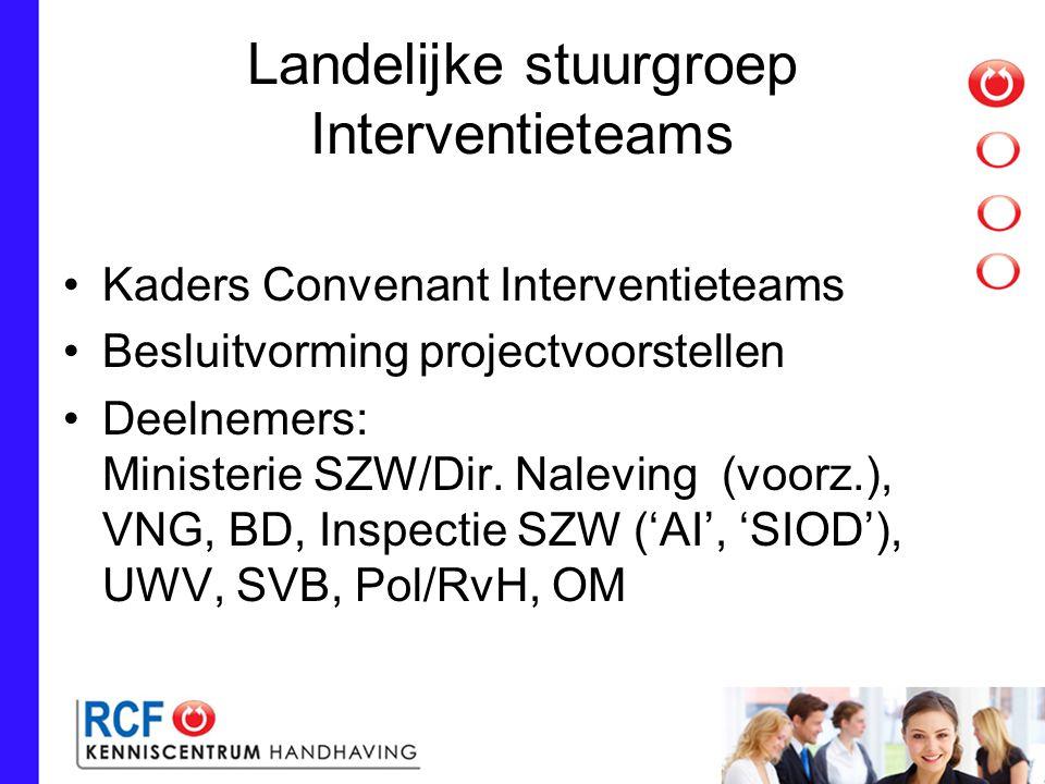 Landelijke stuurgroep Interventieteams Kaders Convenant Interventieteams Besluitvorming projectvoorstellen Deelnemers: Ministerie SZW/Dir.
