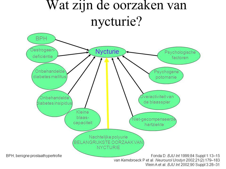 Wat zijn de oorzaken van nycturie? Fonda D. BJU Int 1999;84 Suppl 1:13–15 van Kerrebroeck P et al. Neurourol Urodyn 2002;21(2):179–183 Wein A et al. B