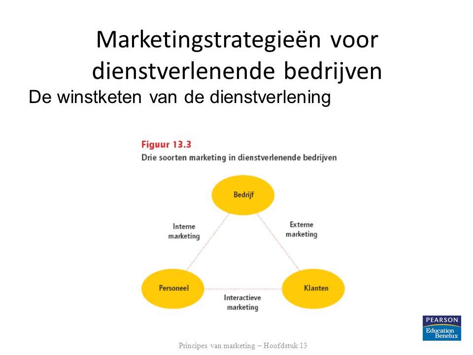 De winstketen van de dienstverlening Principes van marketing – Hoofdstuk 13 Marketingstrategieën voor dienstverlenende bedrijven