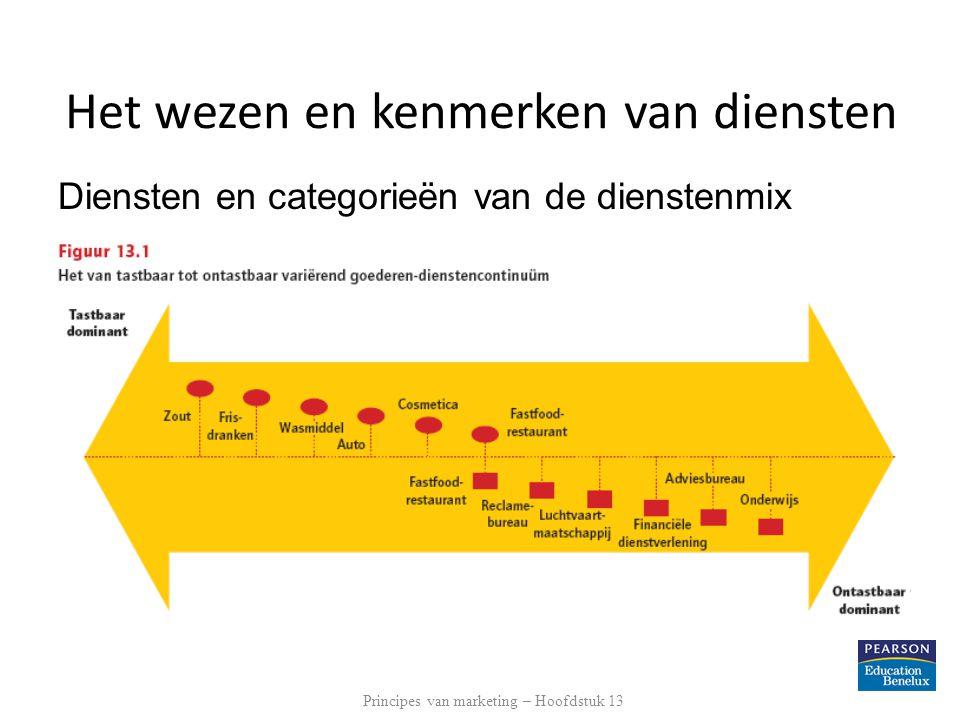Diensten en categorieën van de dienstenmix Principes van marketing – Hoofdstuk 13 Het wezen en kenmerken van diensten