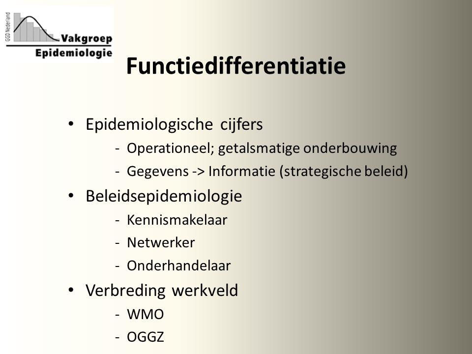 Functiedifferentiatie Epidemiologische cijfers -Operationeel; getalsmatige onderbouwing -Gegevens -> Informatie (strategische beleid) Beleidsepidemiologie -Kennismakelaar -Netwerker -Onderhandelaar Verbreding werkveld -WMO -OGGZ