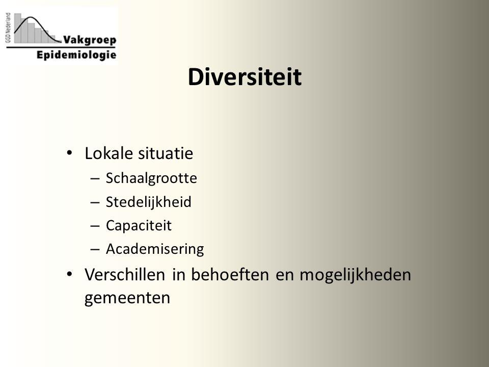 Diversiteit Lokale situatie – Schaalgrootte – Stedelijkheid – Capaciteit – Academisering Verschillen in behoeften en mogelijkheden gemeenten