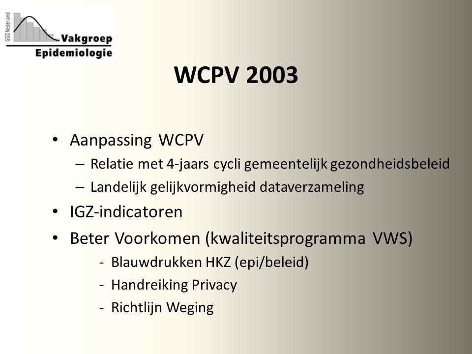 WCPV 2003 Aanpassing WCPV – Relatie met 4-jaars cycli gemeentelijk gezondheidsbeleid – Landelijk gelijkvormigheid dataverzameling IGZ-indicatoren Beter Voorkomen (kwaliteitsprogramma VWS) -Blauwdrukken HKZ (epi/beleid) -Handreiking Privacy -Richtlijn Weging