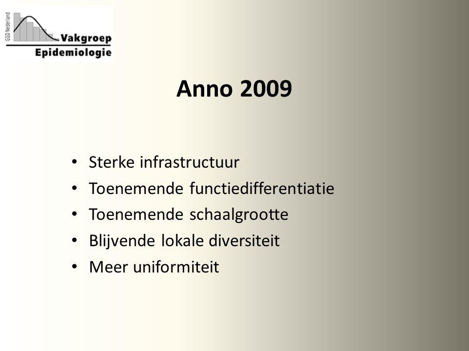Anno 2009 Sterke infrastructuur Toenemende functiedifferentiatie Toenemende schaalgrootte Blijvende lokale diversiteit Meer uniformiteit