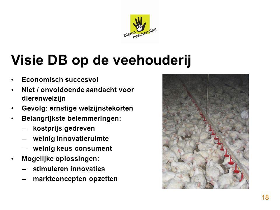 Visie DB op de veehouderij Economisch succesvol Niet / onvoldoende aandacht voor dierenwelzijn Gevolg: ernstige welzijnstekorten Belangrijkste belemme