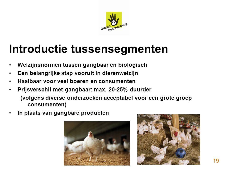 Introductie tussensegmenten Welzijnsnormen tussen gangbaar en biologisch Een belangrijke stap vooruit in dierenwelzijn Haalbaar voor veel boeren en co