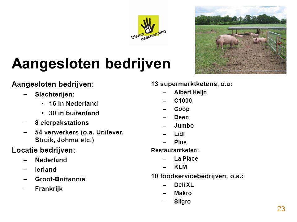 Aangesloten bedrijven Aangesloten bedrijven: –Slachterijen: 16 in Nederland 30 in buitenland –8 eierpakstations –54 verwerkers (o.a. Unilever, Struik,