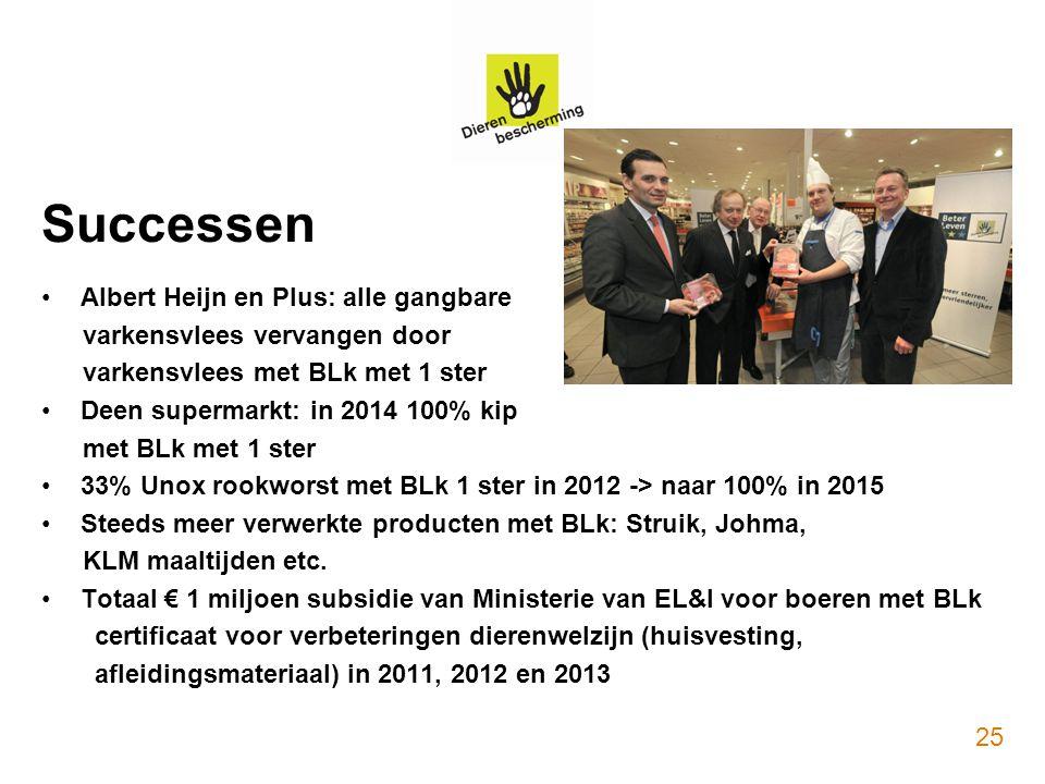 Successen Albert Heijn en Plus: alle gangbare varkensvlees vervangen door varkensvlees met BLk met 1 ster Deen supermarkt: in 2014 100% kip met BLk me