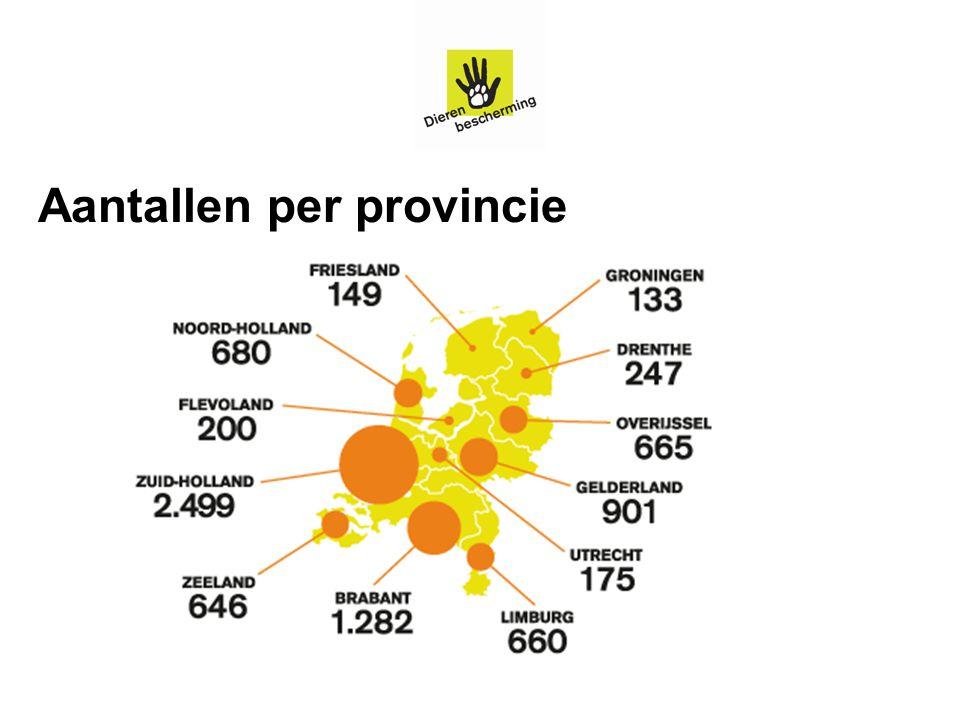 Aantallen per provincie