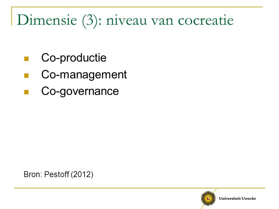 Dimensie (3): niveau van cocreatie Co-productie Co-management Co-governance Bron: Pestoff (2012)